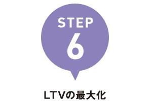 LTVの最大化